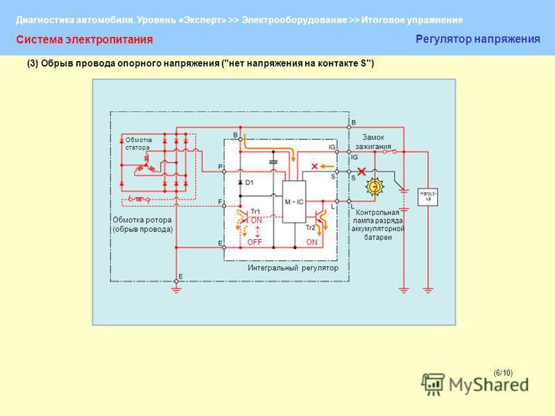 Диагностика автомобиля. Уровень «Эксперт» >> Электрооборудование >> Итоговое упражнение (6/10) Система электропитания Регулятор напряжения (3) Обрыв провода опорного напряжения (