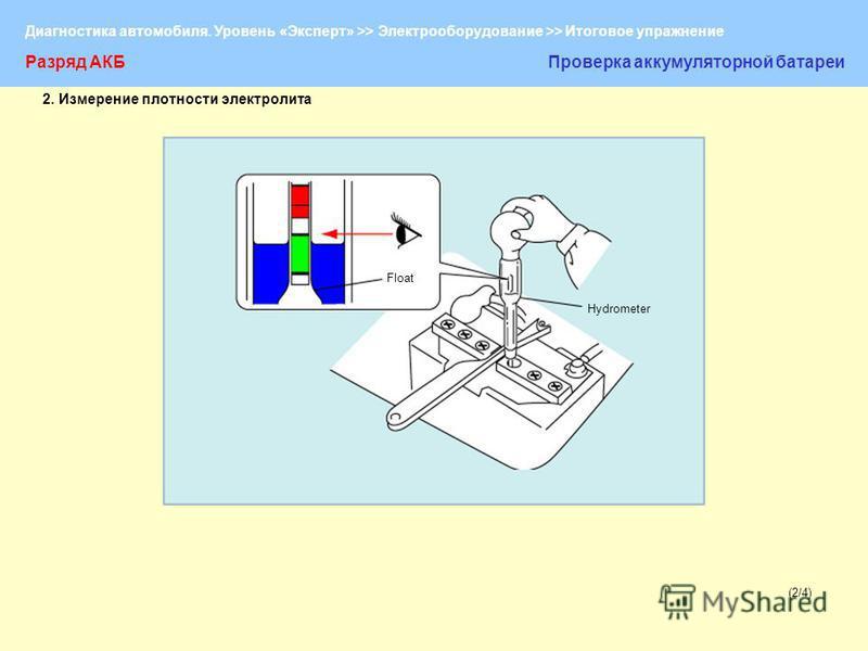 Диагностика автомобиля. Уровень «Эксперт» >> Электрооборудование >> Итоговое упражнение (2/4)(2/4) Разряд АКБПроверка аккумуляторной батареи Float Hydrometer 2. Измерение плотности электролита