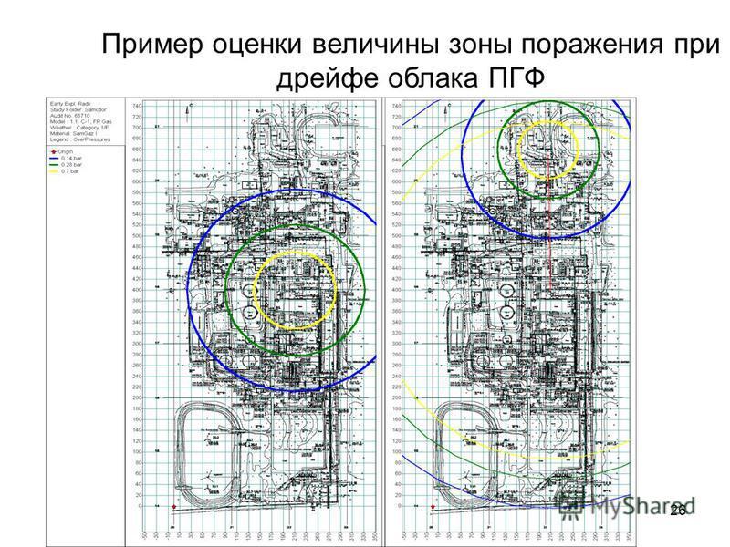 26 Пример оценки величины зоны поражения при дрейфе облака ПГФ