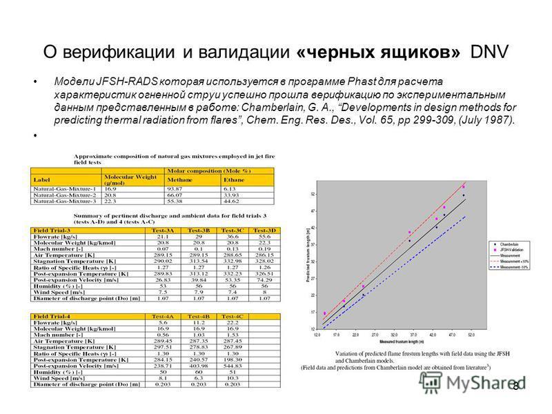 8 Модели JFSH-RADS которая используется в программе Phast для расчета характеристик огненной струи успешно прошла верификацию по экспериментальным данным представленным в работе: Chamberlain, G. A., Developments in design methods for predicting therm