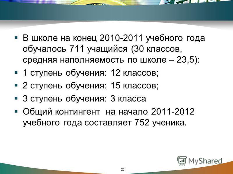 В школе на конец 2010-2011 учебного года обучалось 711 учащийся (30 классов, средняя наполняемость по школе – 23,5): 1 ступень обучения: 12 классов; 2 ступень обучения: 15 классов; 3 ступень обучения: 3 класса Общий контингент на начало 2011-2012 уче