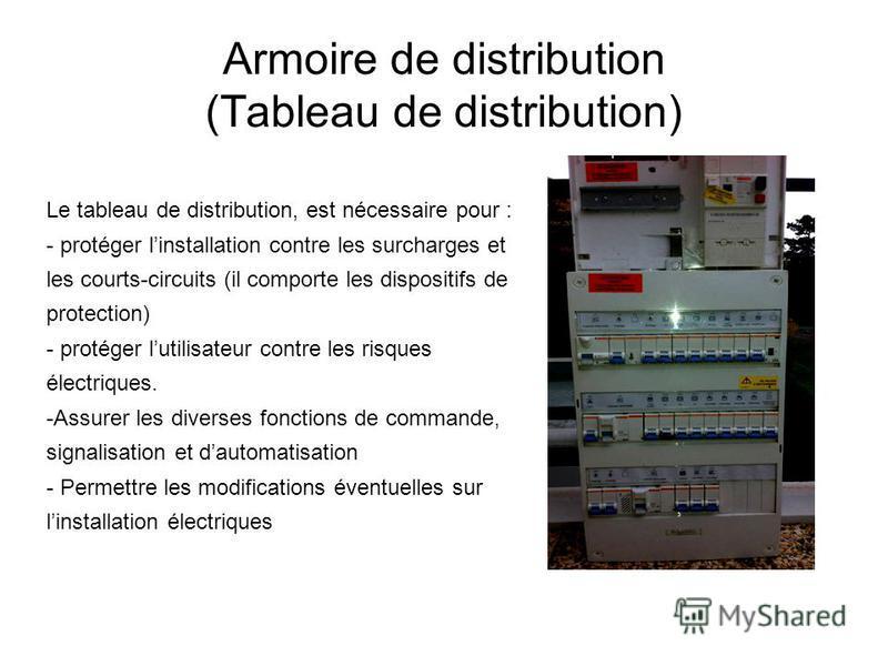 Armoire de distribution (Tableau de distribution) Le tableau de distribution, est nécessaire pour : - protéger linstallation contre les surcharges et les courts-circuits (il comporte les dispositifs de protection) - protéger lutilisateur contre les r