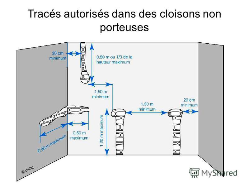 ETB_IFEGConformité des Installations intérieures électriques Tracés autorisés dans des cloisons non porteuses