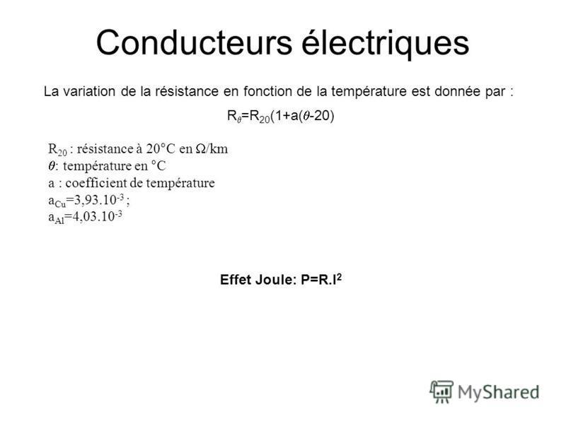 Conducteurs électriques La variation de la résistance en fonction de la température est donnée par : R =R 20 (1+a( -20) R 20 : résistance à 20°C en /km : température en °C a : coefficient de température a Cu =3,93.10 -3 ; a Al =4,03.10 -3 Effet Joule