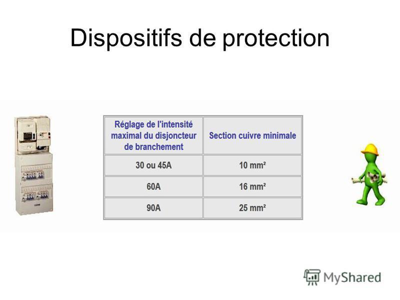 Dispositifs de protection
