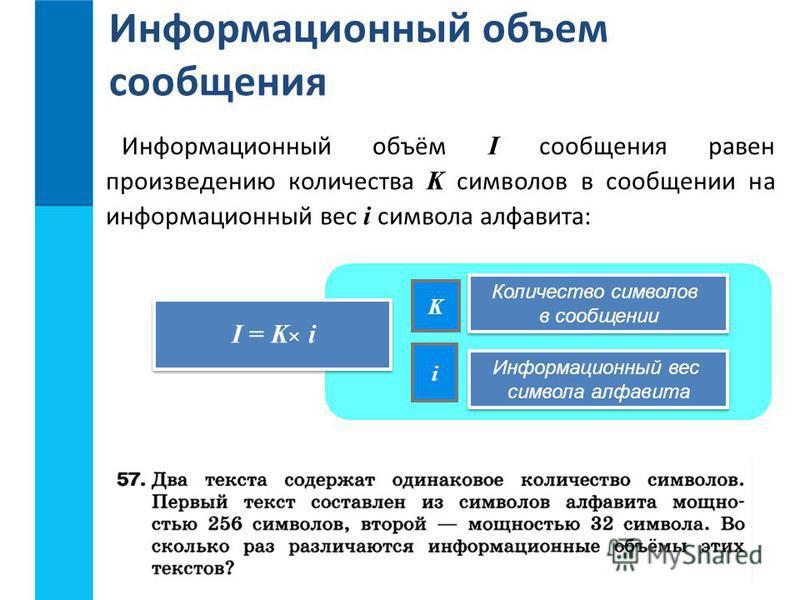 Информационный объем сообщения Информационный объём I сообщения равен произведению количества K символов в сообщении на информационный вес i символа алфавита: K i I = K i Количество символов в сообщении Количество символов в сообщении Информационный