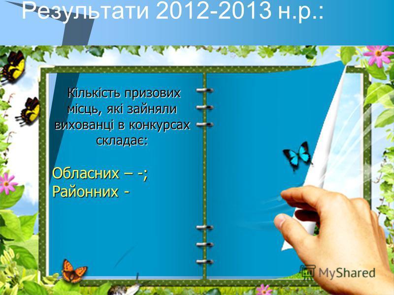 Результати 2012-2013 н.р.: Кількість призових місць, які зайняли вихованці в конкурсах складає: Обласних – -; Районних -