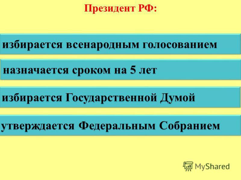 Президент РФ: избирается всенародным голосованием назначается сроком на 5 лет избирается Государственной Думой утверждается Федеральным Собранием