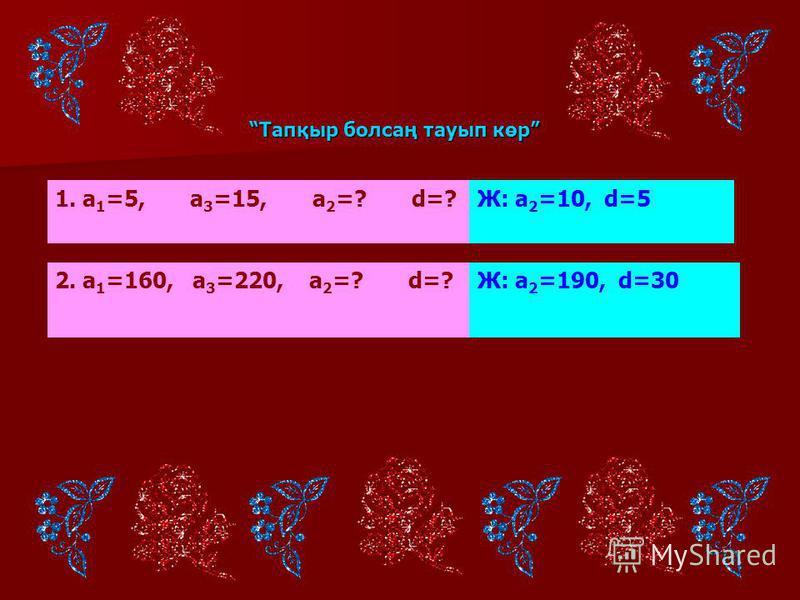 Арифметикалық прогрессияның n-мүшесінің формуласы Формуланы танисың ба? Арифметикалық прогрессияның алғашқы n-мүшесінің қосындысы Геометриялық прогрессияның n-мүшесінің формуласы Арифметикалық прогрессияның алғашқы n-мүшесінің қосындысы a=a 1 +(n-1)d