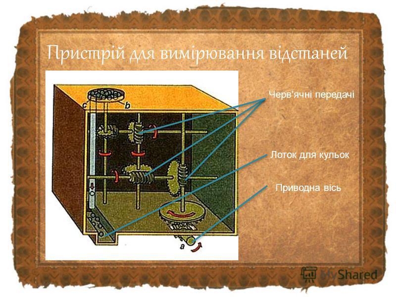 Пристрій для вимірювання відстаней Черв ячні передачі Лоток для кульок Приводна вісь