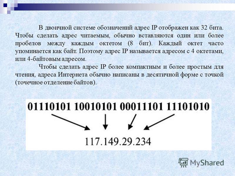 В двоичной системе обозначений адрес IP отображен как 32 бита. Чтобы сделать адрес читаемым, обычно вставляются один или более пробелов между каждым октетом (8 бит). Каждый октет часто упоминается как байт. Поэтому адрес IP называется адресом с 4 окт