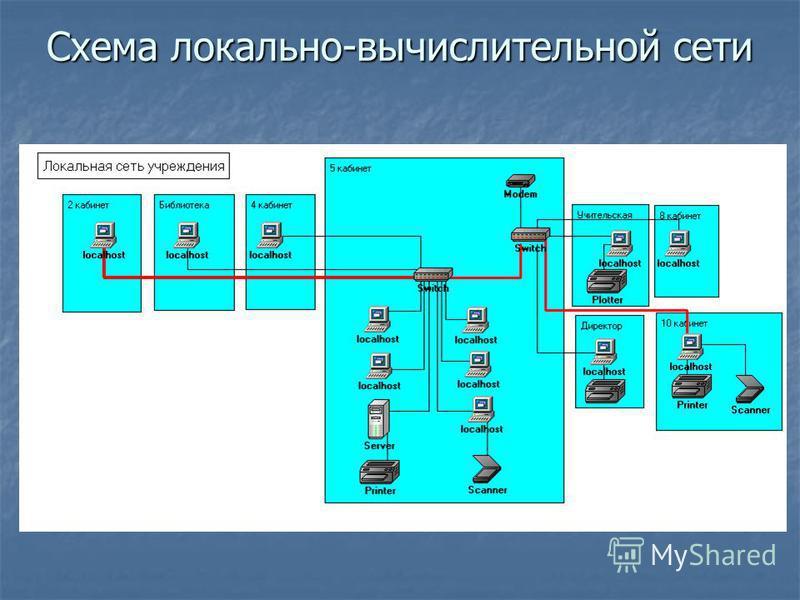 Схема локально-вычислительной сети