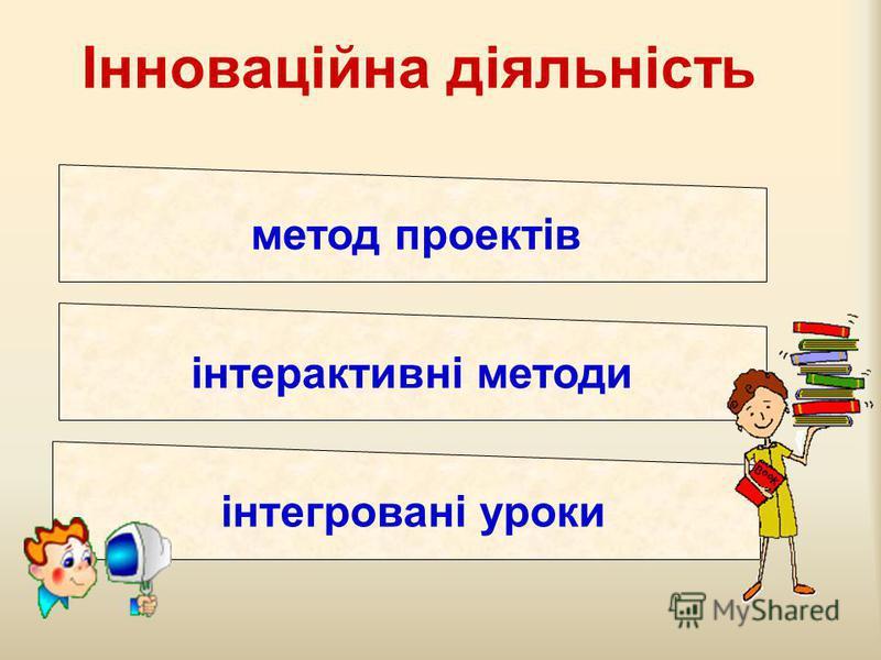 метод проектів Інноваційна діяльність інтерактивні методи інтегровані уроки