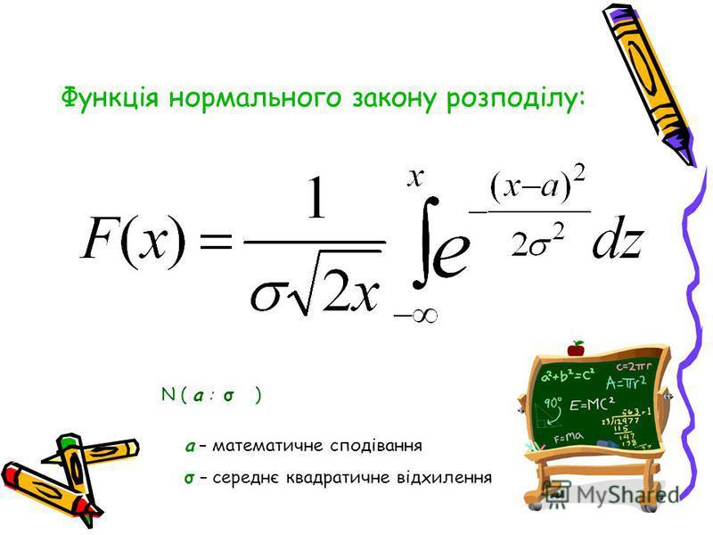 Функція нормального закону розподілу: N ( а : σ ) a – математичне сподівання σ – середнє квадратичне відхилення