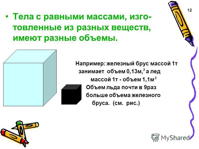 Тела с равными массами, изготовленные из разных веществ, имеют разные объемы. Например: железный брус массой 1 т занимает объем 0,13 м, а лед массой 1 т - объем 1,1 м Объем льда почти в 9 раз больше объема железного бруса. (см. рис.) 3 3 12