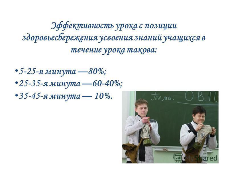 Эффективность урока с позиции здоровьесбережения усвоения знаний учащихся в течение урока такова: 5-25-я минута 80%; 25-35-я минута 60-40%; 35-45-я минута 10%.