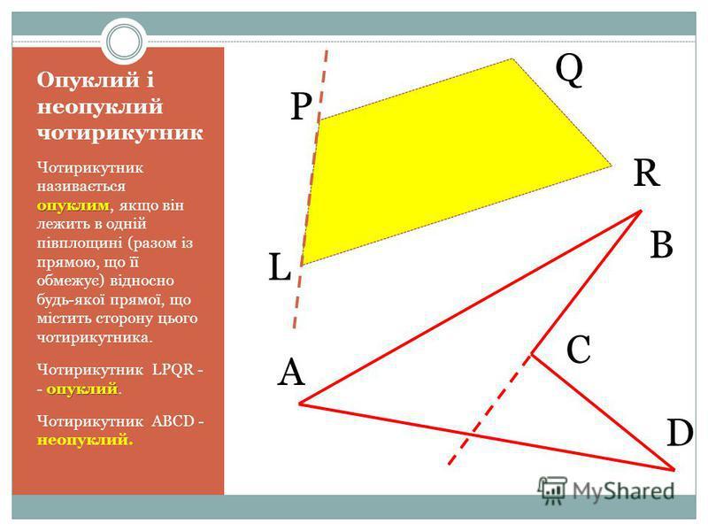 Опуклий і неопуклий чотирикутник опуклим Чотирикутник називається опуклим, якщо він лежить в одній півплощині (разом із прямою, що її обмежує) відносно будь-якої прямої, що містить сторону цього чотирикутника. опуклий Чотирикутник LPQR - - опуклий. Ч