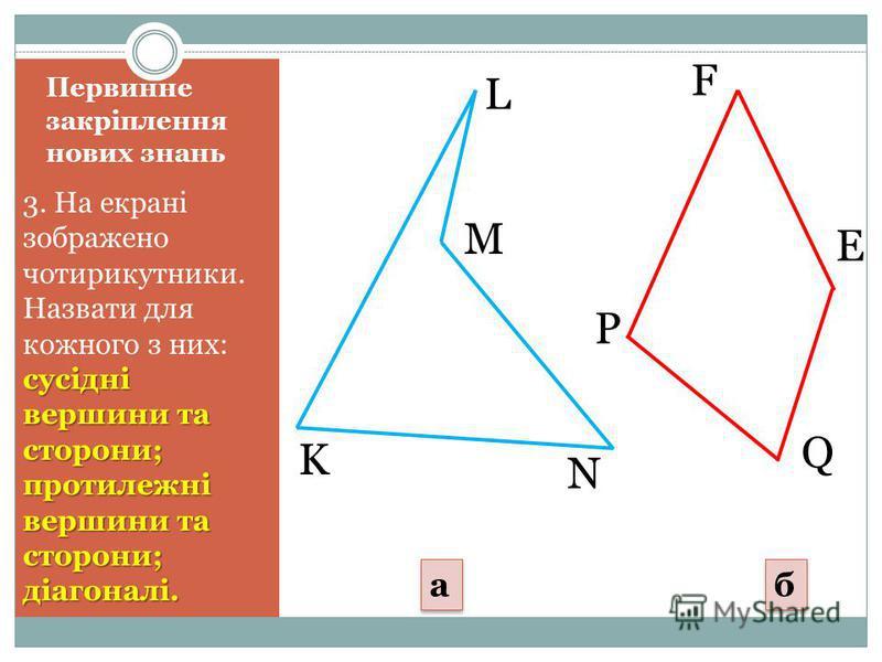 Первинне закріплення нових знань сусідні вершини та сторони; протилежні вершини та сторони; діагоналі. 3. На екрані зображено чотирикутники. Назвати для кожного з них: сусідні вершини та сторони; протилежні вершини та сторони; діагоналі. K N L M P F