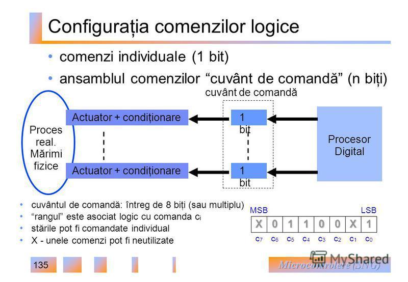 135 Configuraţia comenzilor logice comenzi individuale (1 bit) ansamblul comenzilor cuvânt de comandă (n biţi) Proces real. Mărimi fizice 1 bit Procesor Digital Actuator + condiţionare 1 bit Actuator + condiţionare cuvânt de comandă 00X1 c3c3 c2c2 c1