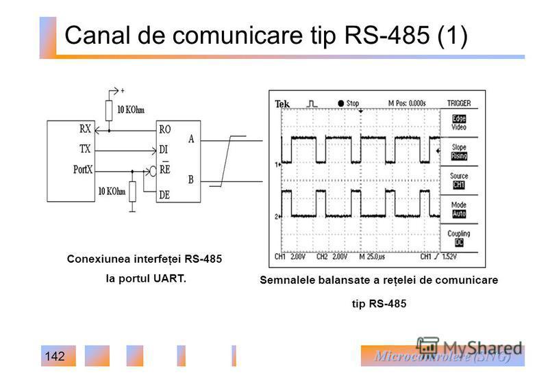 142 Canal de comunicare tip RS-485 (1) Conexiunea interfeţei RS-485 la portul UART. Semnalele balansate a reţelei de comunicare tip RS-485