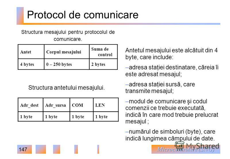 147 Protocol de comunicare AntetCorpul mesajului Suma de control 4 bytes0 – 250 bytes2 bytes Adr_destAdr_sursaCOMLEN 1 byte Structura antetului mesajului. Structura mesajului pentru protocolul de comunicare. Antetul mesajului este alcătuit din 4 byte