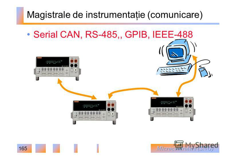 165 Magistrale de instrumentaţie (comunicare) Serial CAN, RS-485,, GPIB, IEEE-488