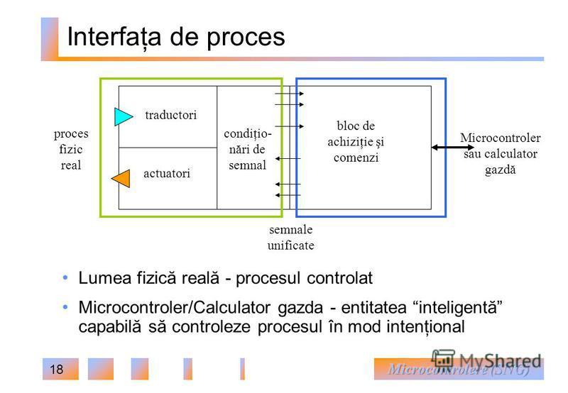 18 Interfaţa de proces condiţio- nări de semnal traductori actuatori bloc de achiziţie şi comenzi semnale unificate proces fizic real Microcontroler sau calculator gazdă Lumea fizică reală - procesul controlat Microcontroler/Calculator gazda - entita