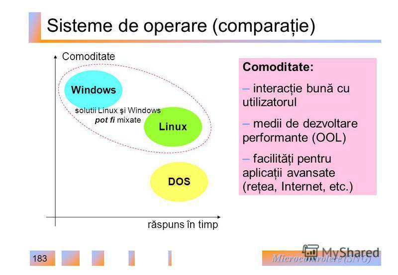 183 Sisteme de operare (comparaţie) răspuns în timp Comoditate: – – interacţie bună cu utilizatorul – – medii de dezvoltare performante (OOL) – – facilităţi pentru aplicaţii avansate (reţea, Internet, etc.) DOS Linux Windows Comoditate solutii Linux