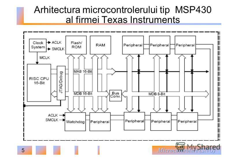 5 Arhitectura microcontrolerului tip MSP430 al firmei Texas Instruments