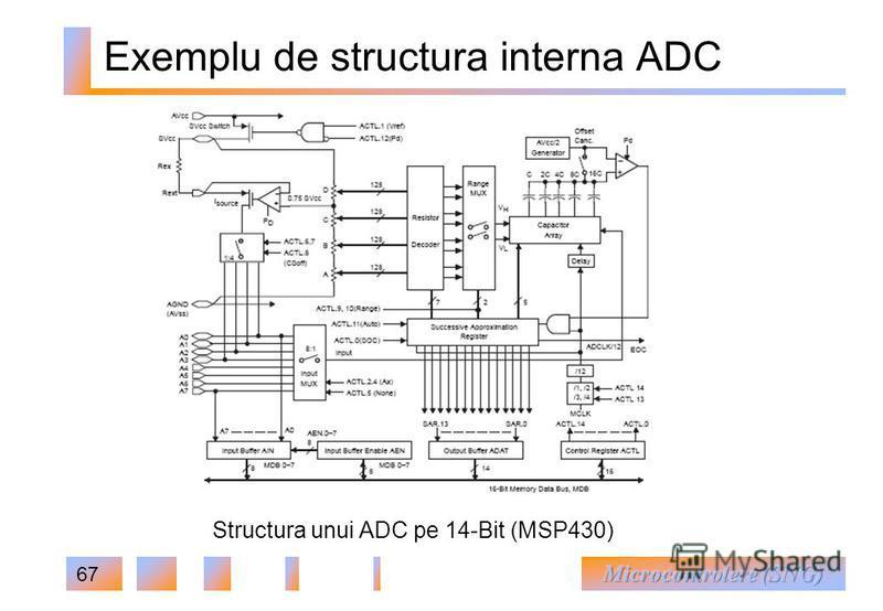 67 Exemplu de structura interna ADC Structura unui ADC pe 14-Bit (MSP430)