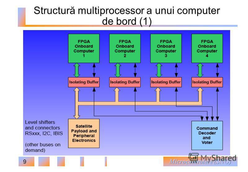 9 Structură multiprocessor a unui computer de bord (1)