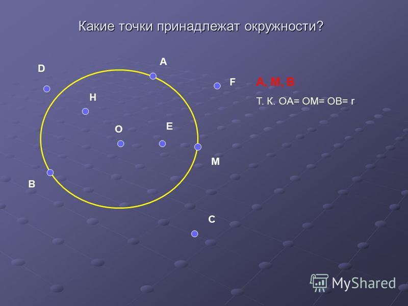 Какие точки принадлежат окружности? F D M A H E C O B A, M, B Т. К. OA= OM= OB= r