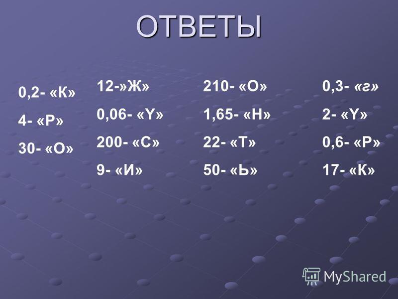 ОТВЕТЫ 0,2- «К» 4- «P» 30- «О» 12-»Ж» 0,06- «Y» 200- «С» 9- «И» 210- «О» 1,65- «H» 22- «T» 50- «Ь» 0,3- «г» 2- «Y» 0,6- «P» 17- «К»