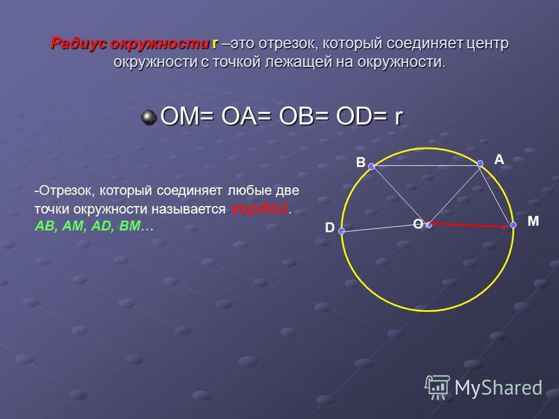 Радиус окружности r –это отрезок, который соединяет центр окружности с точкой лежащей на окружности. OM= OA= OB= OD= r D B A M O -Отрезок, который соединяет любые две точки окружности называется хордой. AB, AM, AD, BM…