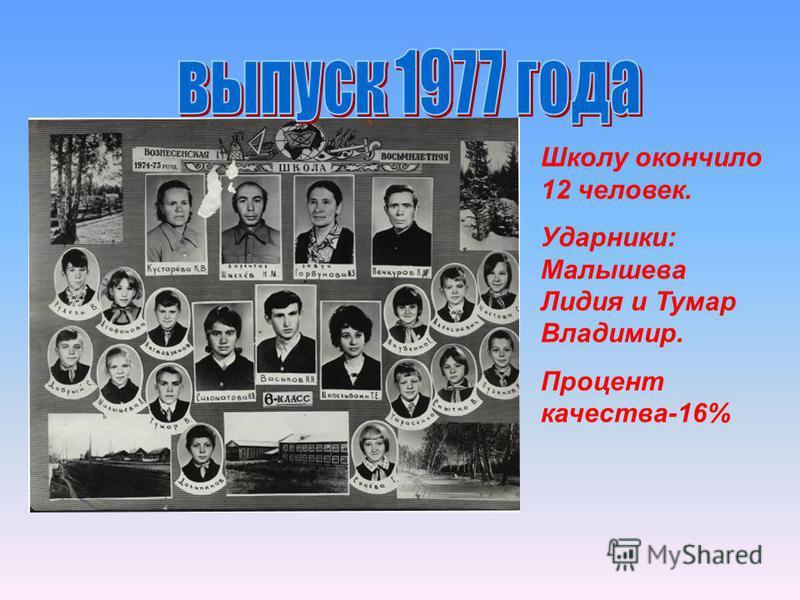Школу окончило 12 человек. Ударники: Малышева Лидия и Тумар Владимир. Процент качества-16%