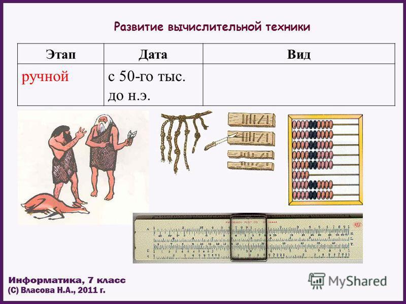Этап ДатаВид ручной с 50-го тыс. до н.э. Развитие вычислительной техники