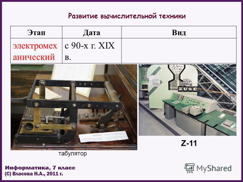 Этап ДатаВид электромеханический с 90-х г. XIX в. Развитие вычислительной техники табулятор Z-11