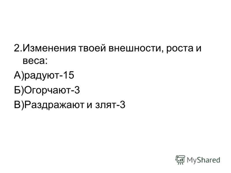 2. Изменения твоей внешности, роста и веса: А)радуют-15 Б)Огорчают-3 В)Раздражают и злят-3
