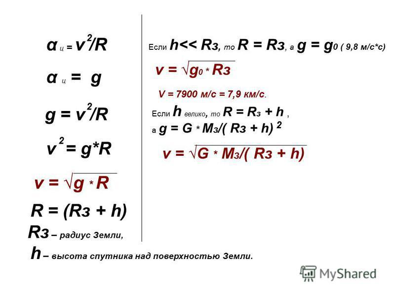 α ц = v /R α ц = g g = v /R v = g*R 2 2 2 R = (Rз + h) Rз – радиус Земли, h – высота спутника над поверхностью Земли. Если h<< R з, то R = Rз, а g = g 0 ( 9,8 м/с*с) v = g 0 * Rз V = 7900 м/с = 7,9 км/с. Если h велико, то R = R з + h, а g = G * М з /