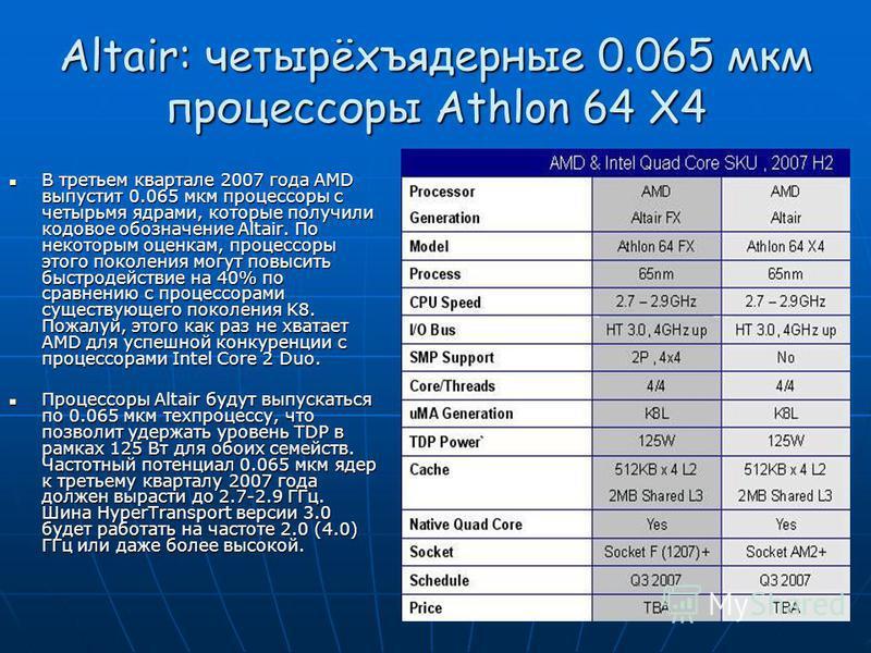 Altair: четырёхъядерные 0.065 мкм процессоры Athlon 64 X4 В третьем квартале 2007 года AMD выпустит 0.065 мкм процессоры с четырьмя ядрами, которые получили кодовое обозначение Altair. По некоторым оценкам, процессоры этого поколения могут повысить б