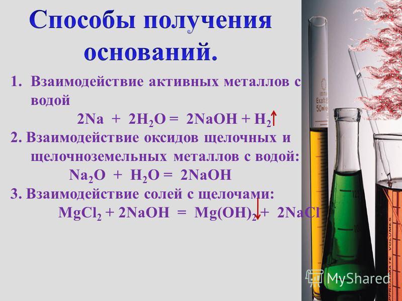 Характеристика оснований NaOH Cu(OH) 2 Cа(OH) 2 Fe(OH) 3 Гидроксид натрия, однокислотное основание, щелочь. Гидроксид меди (II), нерастворимое двух кислотное основание. Гидроксид кальция, двух кислотное основание, щелочь. Гидроксид железа (III), нера