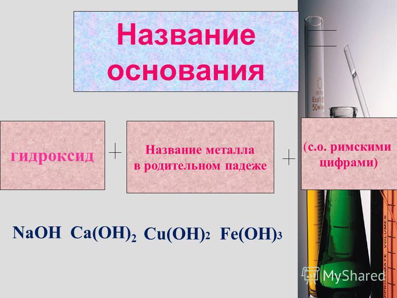 М(ОН)n где n - число гидроксогрупп, и одновременно степень окисления металла М(ОН)n где n - число гидроксогрупп, и одновременно степень окисления металла