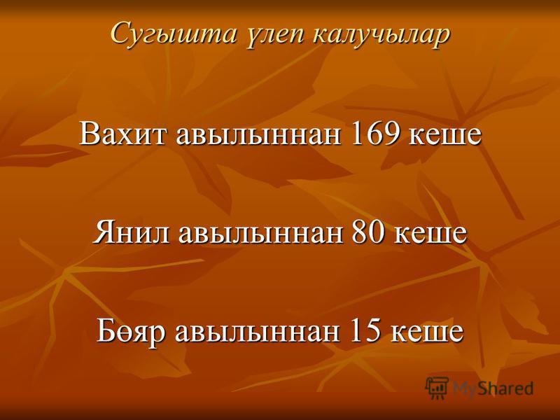 Сугышта үлеп калучылар Вахит авылыннан 169 кеше Янил авылыннан 80 кеше Бөяр авылыннан 15 кеше