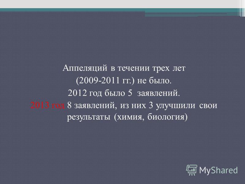 Аппеляций в течении трех лет (2009-2011 гг.) не было. 2012 год было 5 заявлений. 2013 год 8 заявлений, из них 3 улучшили свои результаты (химия, биология)