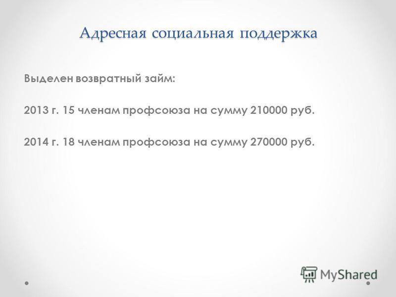 Адресная социальная поддержка Выделен возвратный займ: 2013 г. 15 членам профсоюза на сумму 210000 руб. 2014 г. 18 членам профсоюза на сумму 270000 руб.