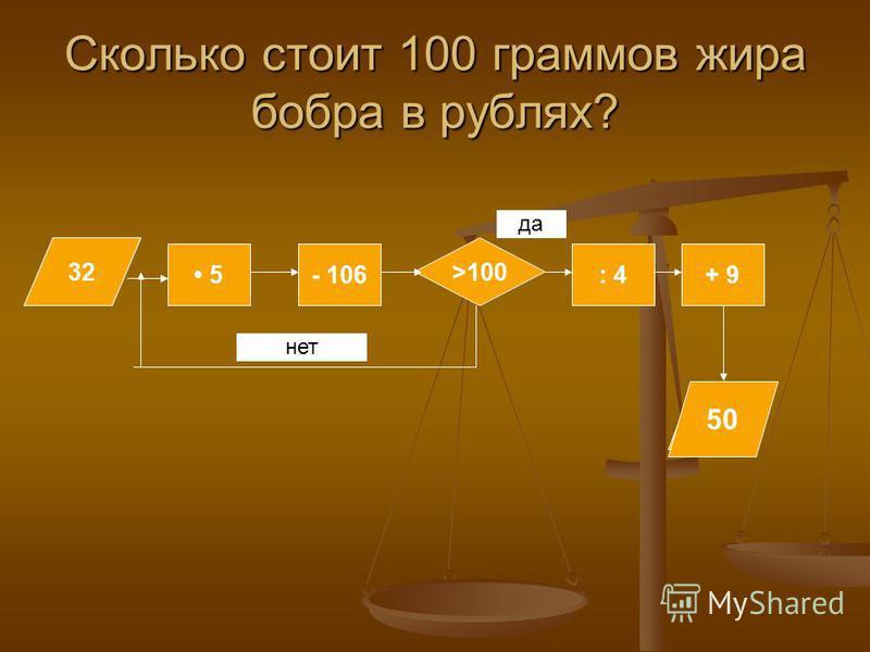 Сколько стоит 100 граммов жира бобра в рублях? 32 5- 106 >100 : 4+ 9 нет да 32 5- 106 50