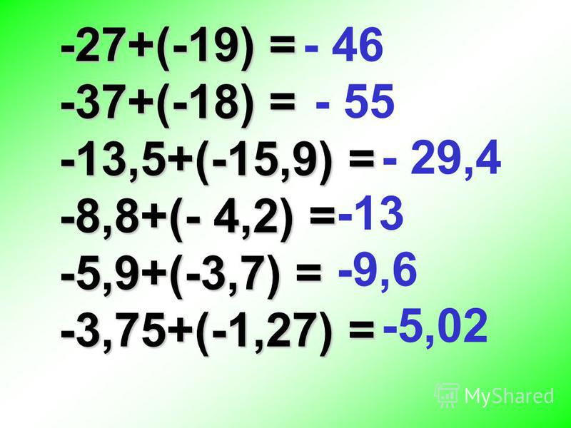 -27+(-19) = -27+(-19) = -37+(-18) = -37+(-18) = -13,5+(-15,9) = -13,5+(-15,9) = -8,8+(- 4,2) = -8,8+(- 4,2) = -5,9+(-3,7) = -5,9+(-3,7) = -3,75+(-1,27) = -3,75+(-1,27) = - 46 - 55 - 29,4 -13 -9,6 -5,02