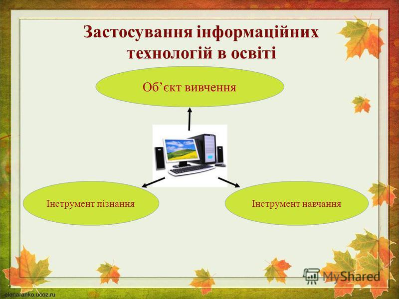 Застосування інформаційних технологій в освіті Обєкт вивчення Інструмент навчанняІнструмент пізнання