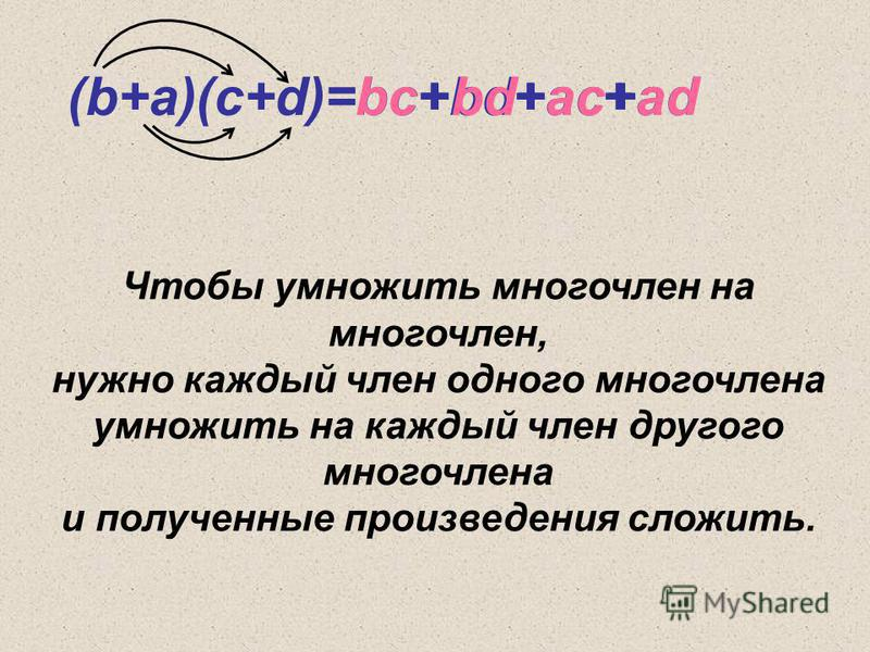 (b+a)(c+d)=bc+bd+ac+adbcacbdad+++ Чтобы умножить многочлен на многочлен, нужно каждый член одного многочлена умножить на каждый член другого многочлена и полученные произведения сложить.