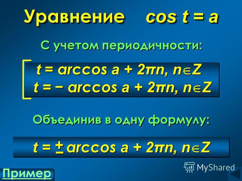 t = arccos a + 2πn, n Z t = arccos a + 2πn, n Z t = arccos a + 2πn, n Z t = arccos a + 2πn, n Z t = arccos a + 2πn, n Z t = arccos a + 2πn, n Z Уравнение cos t = а C учетом периодичности: Объединив в одну формулу: t = arccos a + 2πn, n Z + + Пример